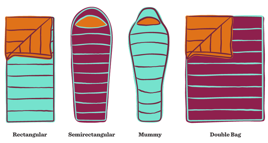 vegan sleeping bag sizes