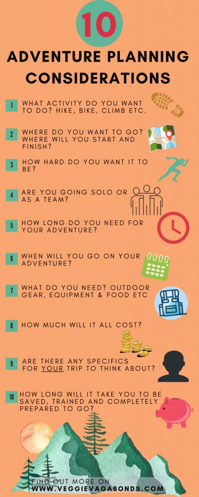 Adventure Planning Infographic