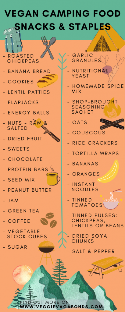Vegan camping food snacks and staples infographic