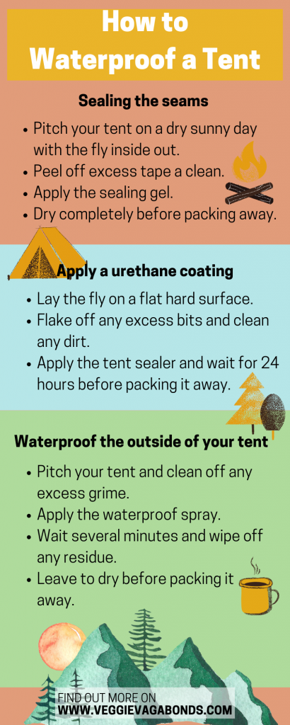 How to waterproof a tent instructions